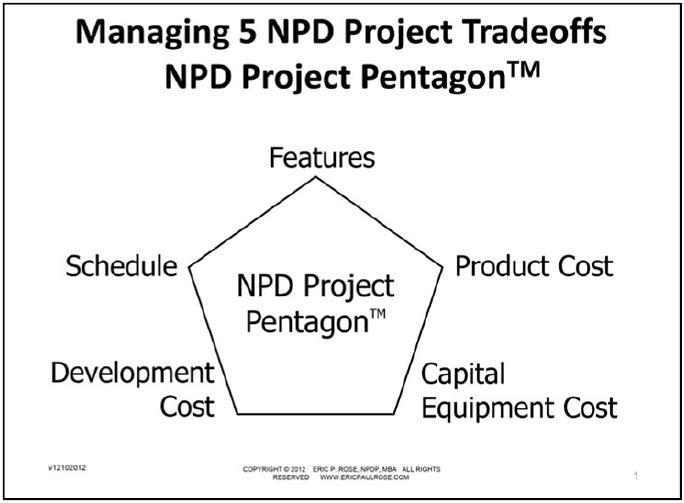 managing npd project tradeoffs pentagon